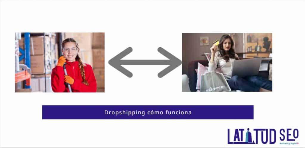 dropshipping-como-funciona-en-ecuador-