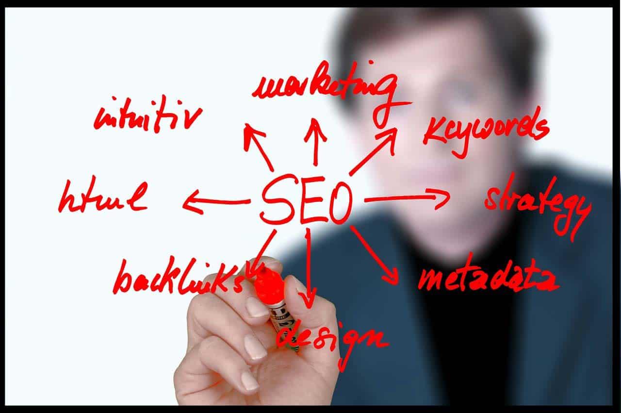 google-posicionamiento-web